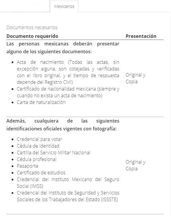 Documentos sacar CURP