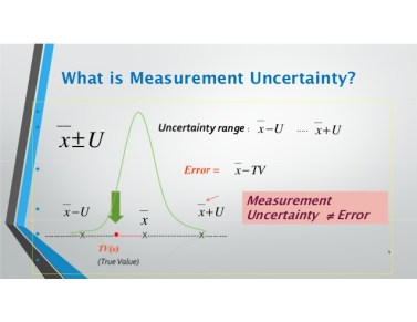 measurement-uncertainty-4-638