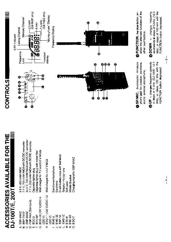Alinco DJ-100 DJ 200 TE Owners Manual