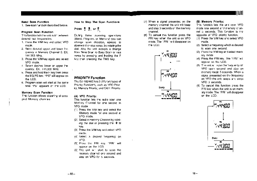 Alinco DJ-160 TE DJ-460 TE VHF UHF FM Radio Instruction