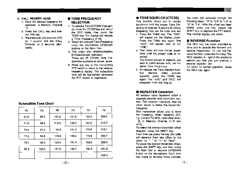 Alinco DR-110 DR-112 DR-410 VHF UHF FM Radio Instruction