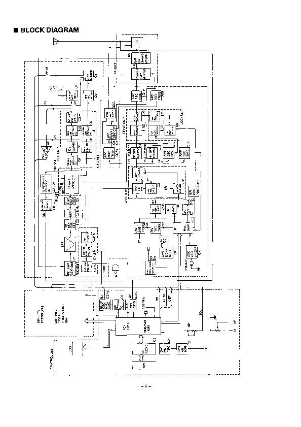Alinco DR-112 SM VHF UHF FM Radio Owners Manual