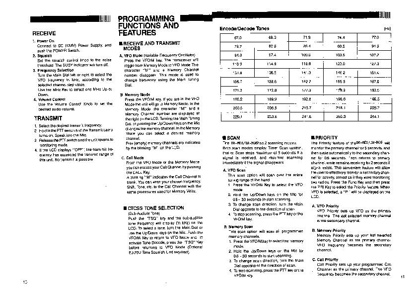 Alinco DR-M03 DR M06 VHF UHF FM Radio Owners Manual