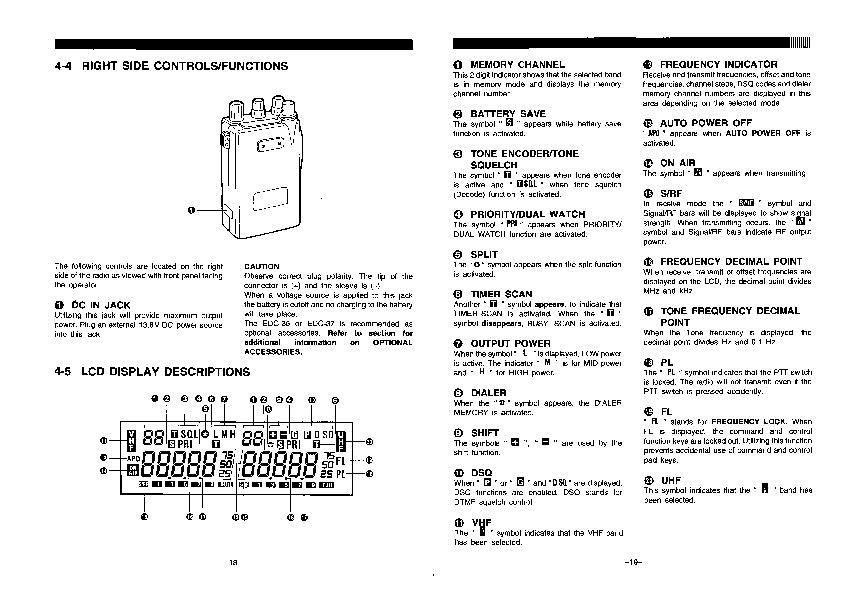 Alinco DJ-580 VHF UHF FM Radio Owners Manual