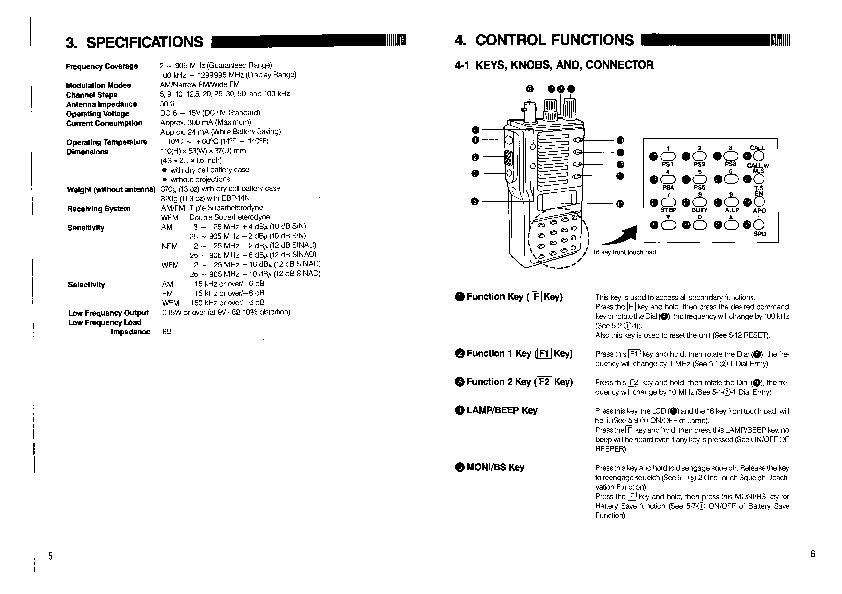 Alinco DJ-X1 VHF UHF FM Radio Instruction Manual