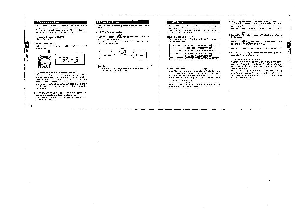 Alinco DJ-C6 VHF UHF FM Radio Instruction Manual