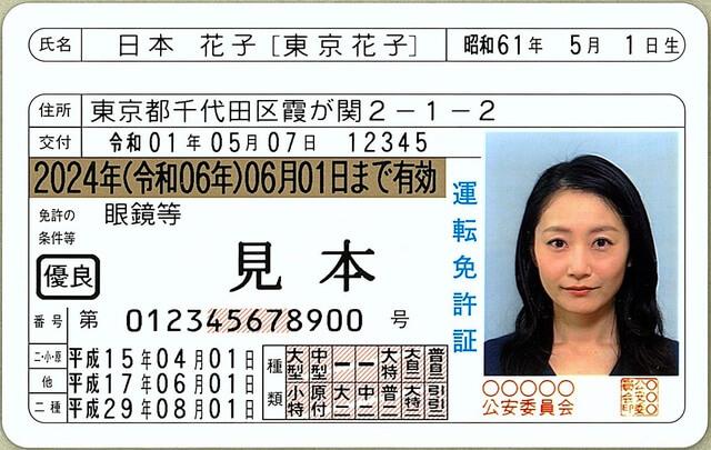 運転免許証の記載事項に旧姓を併記することができる