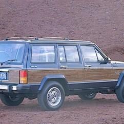 91 Jeep Cherokee Alternator Wiring Diagram Hpm Light Socket 1990 96 Consumer Guide Auto
