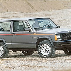 91 Jeep Cherokee Alternator Wiring Diagram Ceiling Fan Without Light 1990 96 Consumer Guide Auto