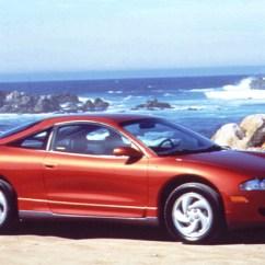 1995 Mitsubishi Eclipse Gsx Wiring Diagram Fisher 400cx 99 Consumer Guide Auto