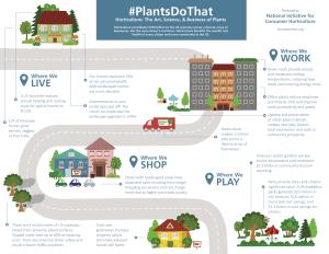 PlantsDoThat
