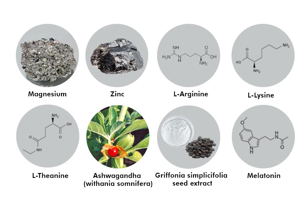 Resurge Ingredients list