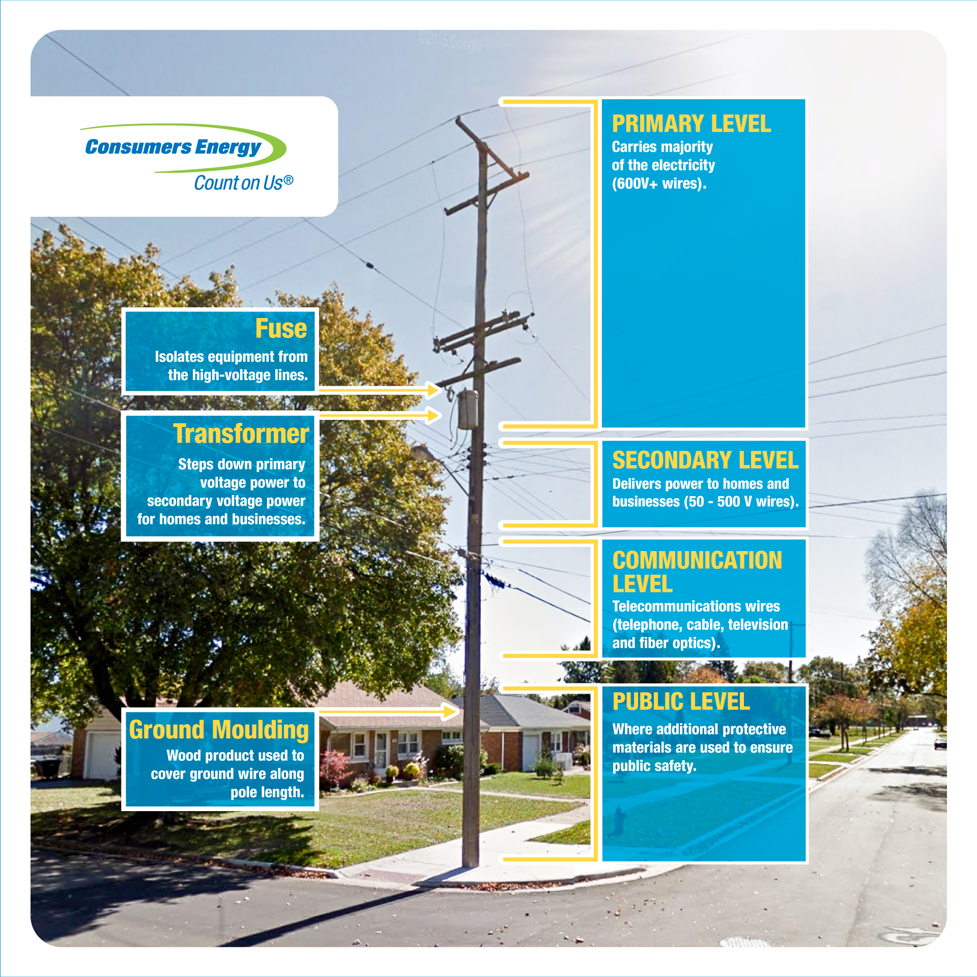 hight resolution of 5 things you didn t know about utility poles consumers energy in utility power poles