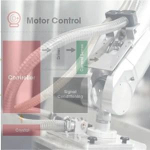 Motor Control Industriale