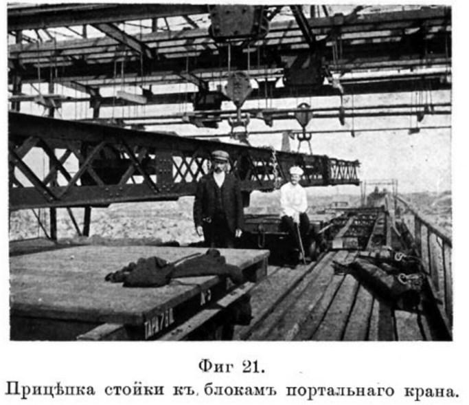 Мостостроение в Российской империи.