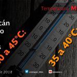 Se esperan temperaturas extremas en Tamazula y Pueblo Nuevo, Durango