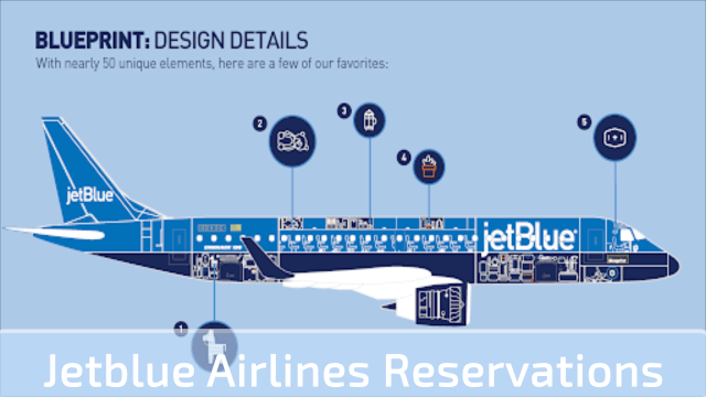 Jetblue Airlines Reservations numbers