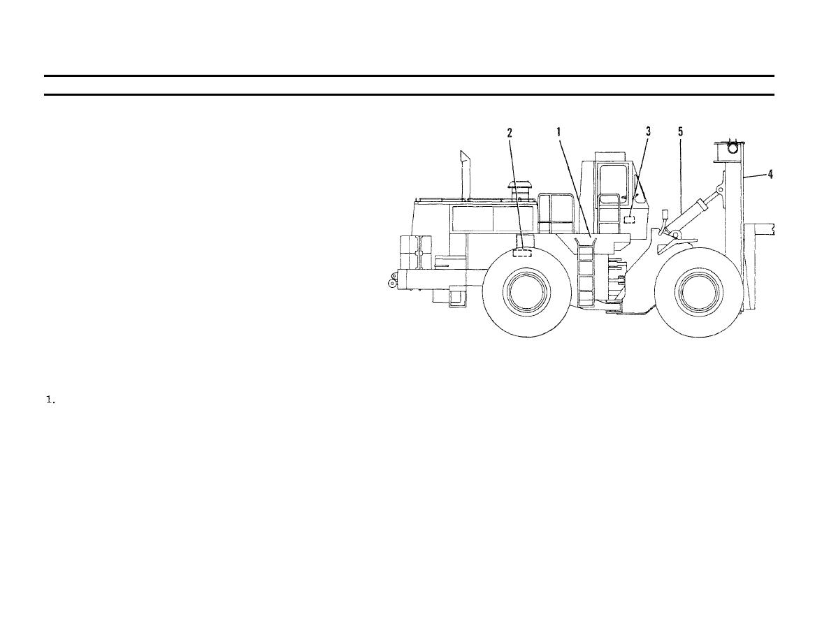 Hydraulic System Description