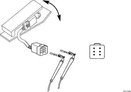 Tps Sensor Harness ABS Sensor Harness Wiring Diagram ~ Odicis