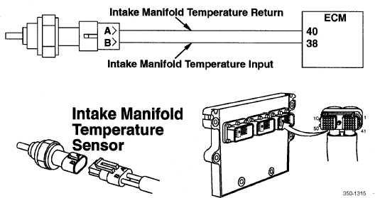 Location of engine sensors is illustrated