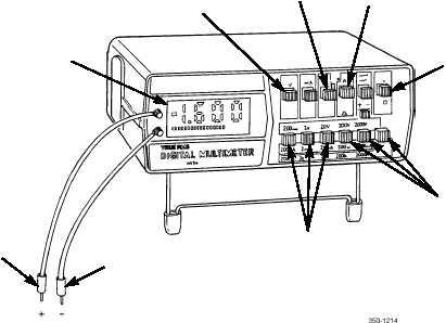 3. Measuring DC Voltage
