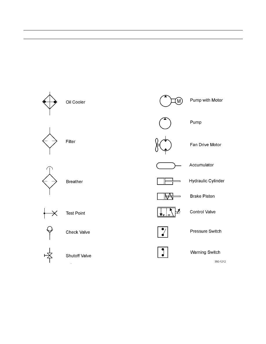 Figure 25. Hydraulic Symbols.