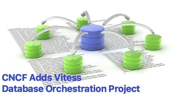 CNCF Vitess Database Orchestration