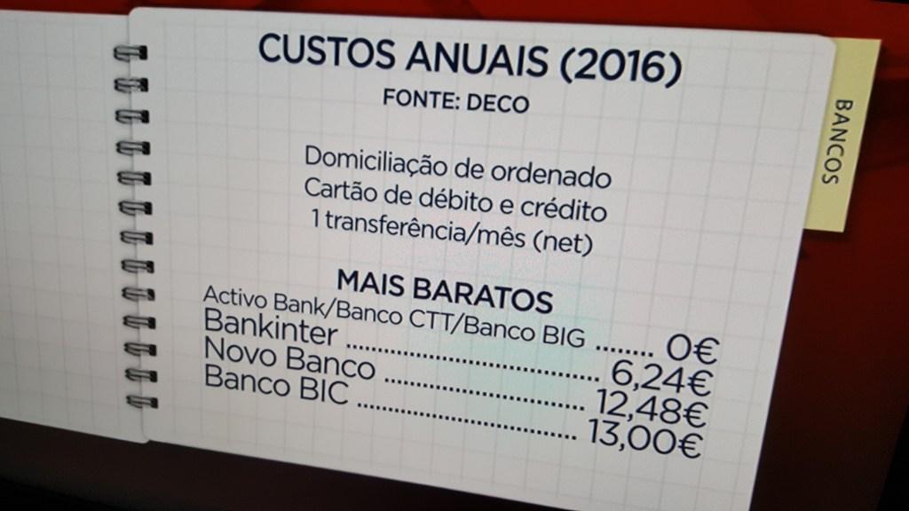 Saiba quais são os bancos mais baratos e os mais caros em Portugal