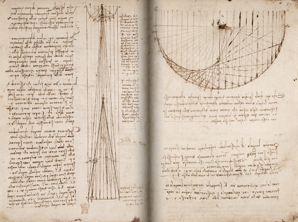 Leonardo da Vinci manuscript British Library