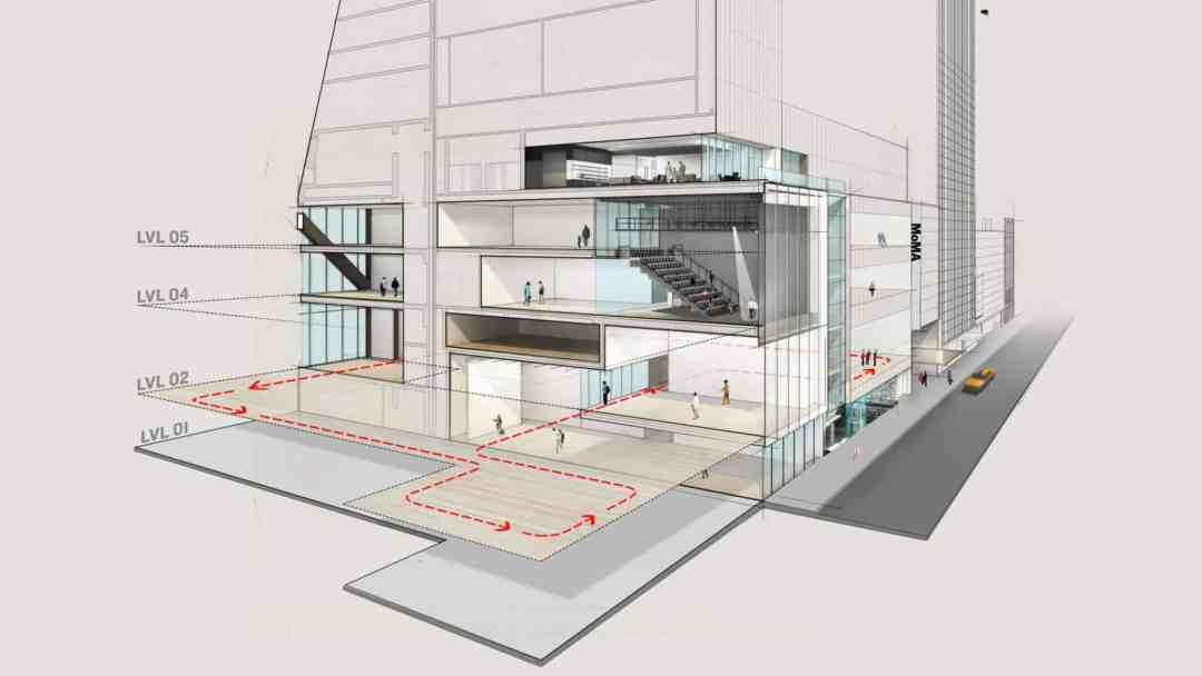 MoMA EXPANSION, New York, USA, Source: The New York Times