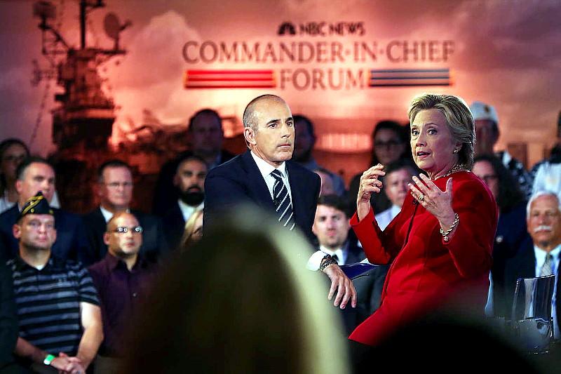 Debate Heartburn: Matt Lauer's Unbalanced Treatment of Trump And Clinton