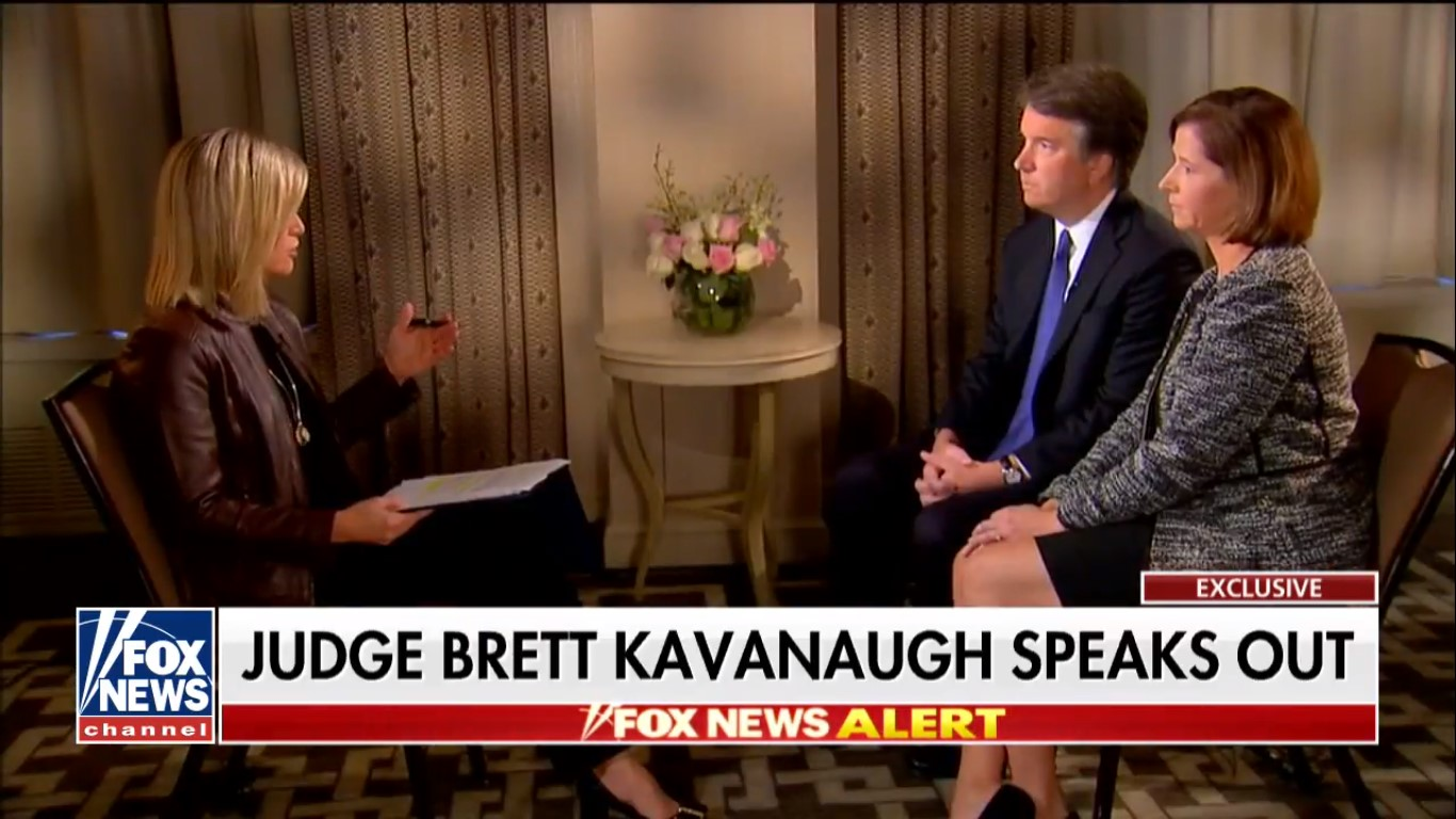 Kavanaugh Effect? Fox Has Seen Huge Ratings Surge While CNN And MSNBC Have Lost Viewers