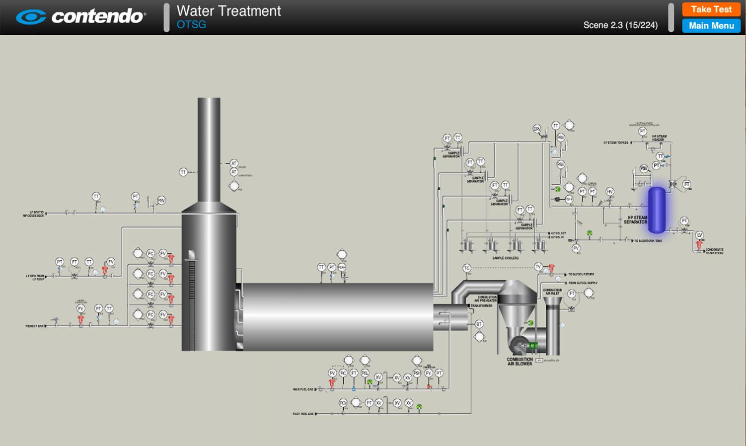 Once Through Steam Generators (OTSG): SAGD Oil Sands