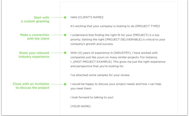 Example Of Cover Letter On Upwork Template Resume Cute766