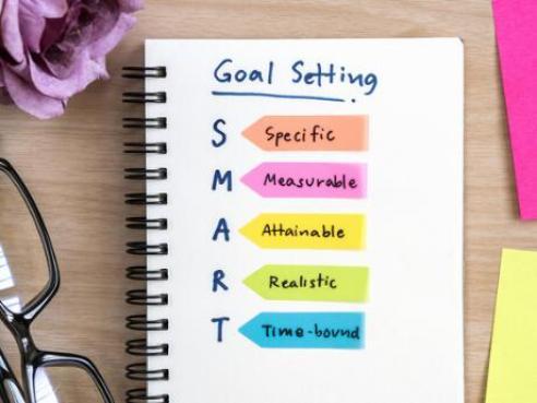 Резултат со слика за Active Goal Setting