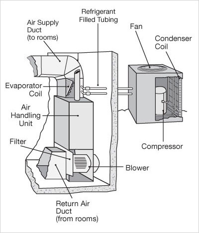 Attic Fan With Thermostat Wiring Diagram Air Conditioning Angies List