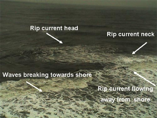 rip current photo diagram parts of riptide