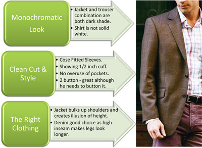 short man dressing taller image