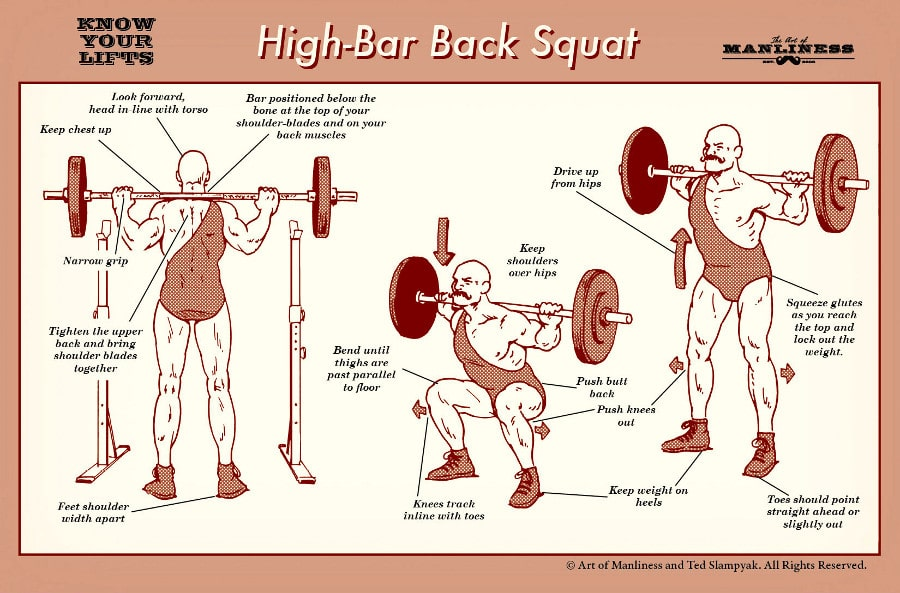 high bar back squat how to from the art of manliness