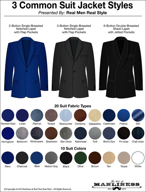 3-Common-Suit-Jacket-Style-Set-500-AOM