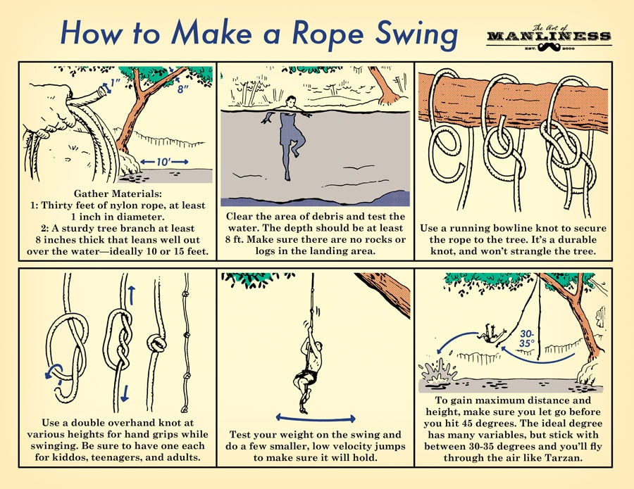 How to Make a Rope Swing and Fly Like Tarzan An