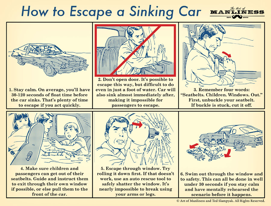 "1. Stay calm. On average, you'll have 30-120 seconds of float time before the car sinks. That's plenty of time to escape if you act quickly.  2. Don't open door. It's possible to escape this way, but difficult to do even in just a foot of water. Car will also sink immediately after, making it impossible for passengers to escape.  3. Remember four words: ""Seatbelts. Children. Windows. Out."" First, unbuckle your seatbelt. If buckle is stuck, cut it off.  4. Make sure children and passengers can get out of their seatbelts. Guide and instruct them to exit through their own window if possible, or else pull them to the front of the car.  5. Escape through window. Try rolling it down first. If that doesn't work, use an auto rescue tool to safely shatter the window. It's nearly impossible to break using your arms or legs.  6. Swim out through the window and to safety. This can call be done in well under 30 seconds if you stay calm and have mentally rehearsed the scenario before it happens."