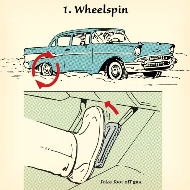 With Vehicles Towing Trailers A Drive Wheel Skid Can Let The Trailer Push Vehicle Sideways Causing Sudden Jackknife See Figure 2 19