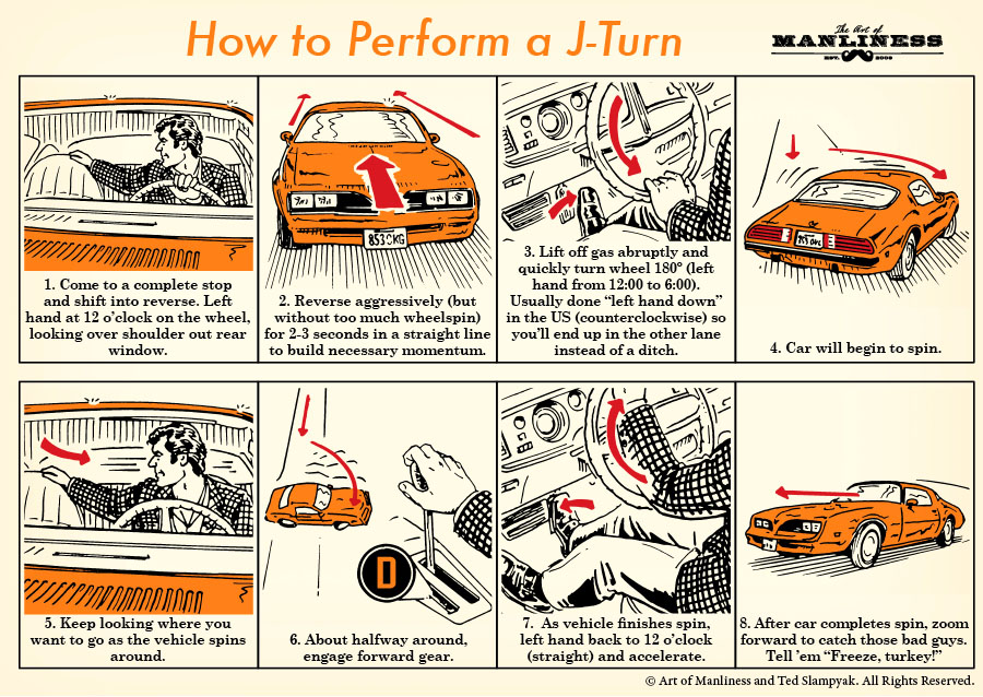 How To Perform A Jturn An Illustrated Guide  The Art Of
