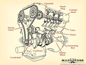 How a Car Engine Works | The Art of Manliness