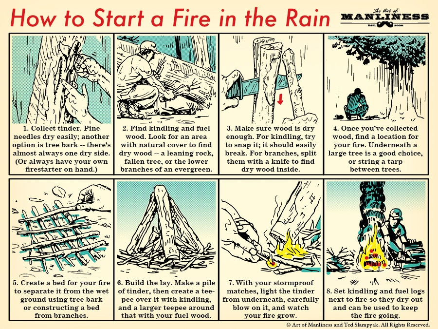 How To Start A Fire In The Rain The Art Of Manliness
