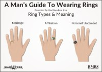 A Man's Guide to Wearing Rings | The Art of Manliness