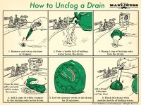 How to Unclog a Drain With Baking Soda & Vinegar