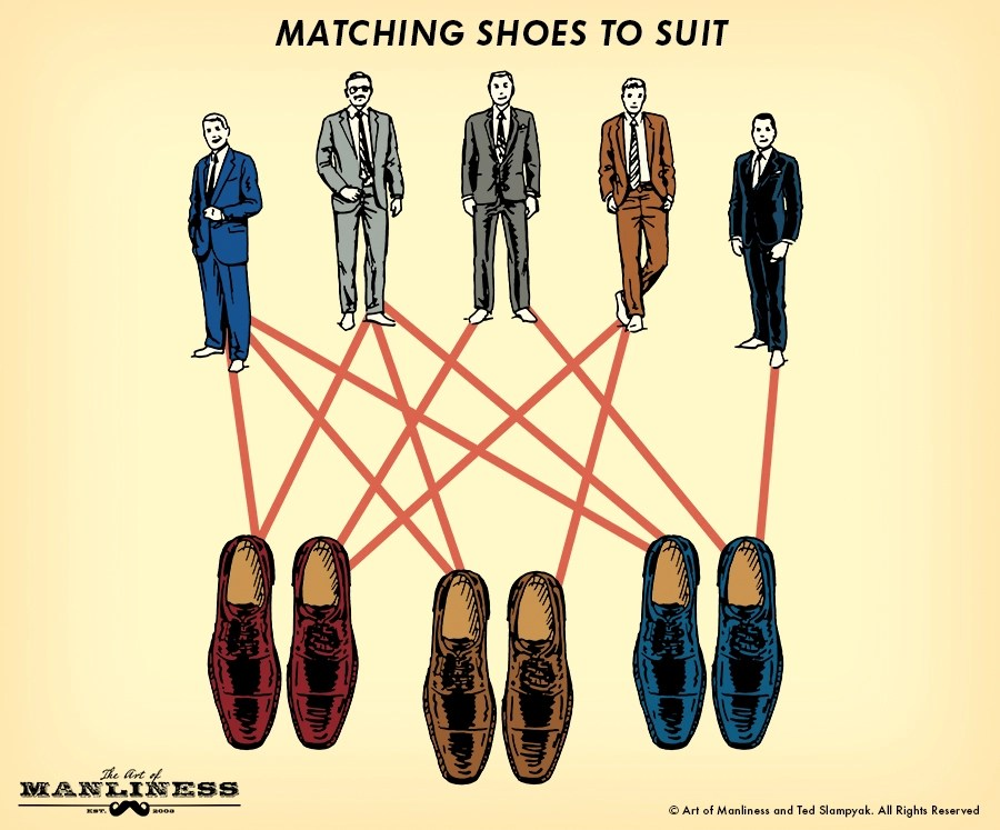 matching dress shoes with