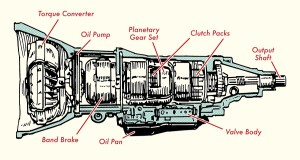 How Automatic Transmission Works | The Art of Manliness